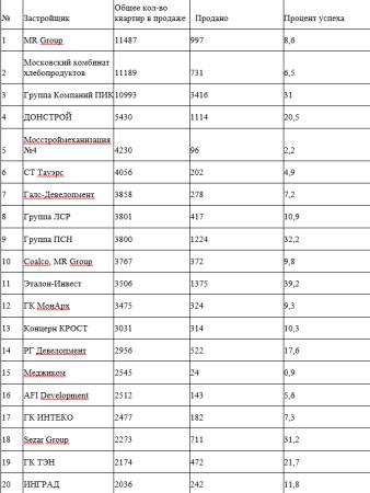 Таблица_2